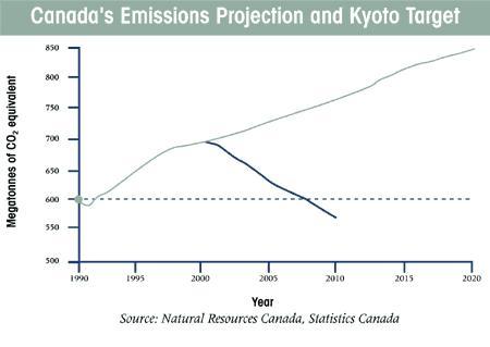 Can Emissions