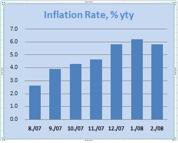 inflacija mjes