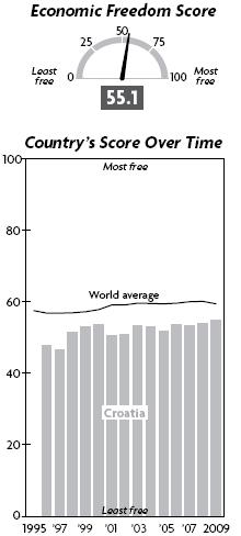 indekses-2009