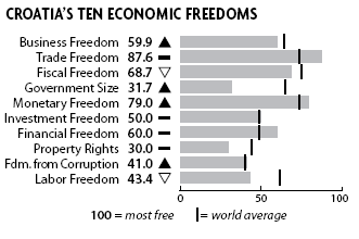 indekses-20092