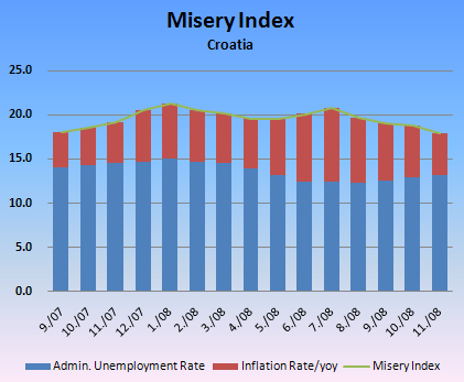 misery20081