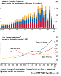imf_weo-inflows
